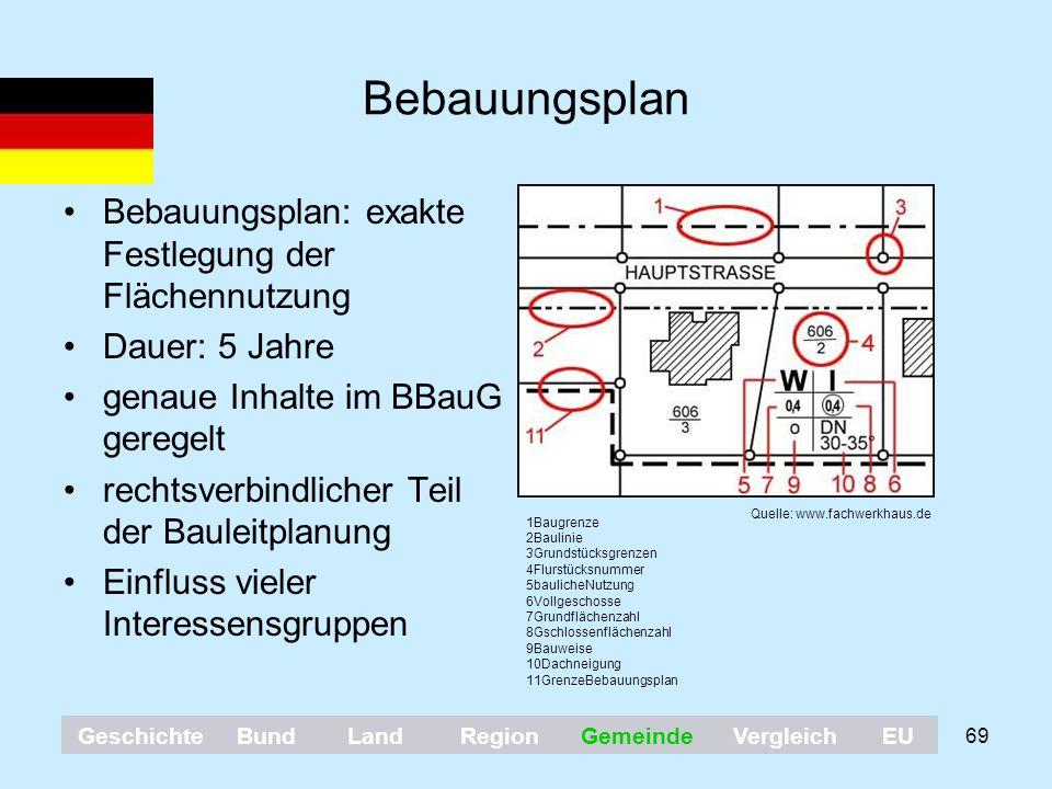 Bebauungsplan Bebauungsplan: exakte Festlegung der Flächennutzung