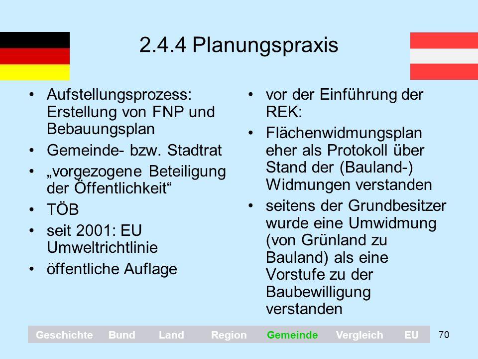 2.4.4 Planungspraxis Aufstellungsprozess: Erstellung von FNP und Bebauungsplan. Gemeinde- bzw. Stadtrat.