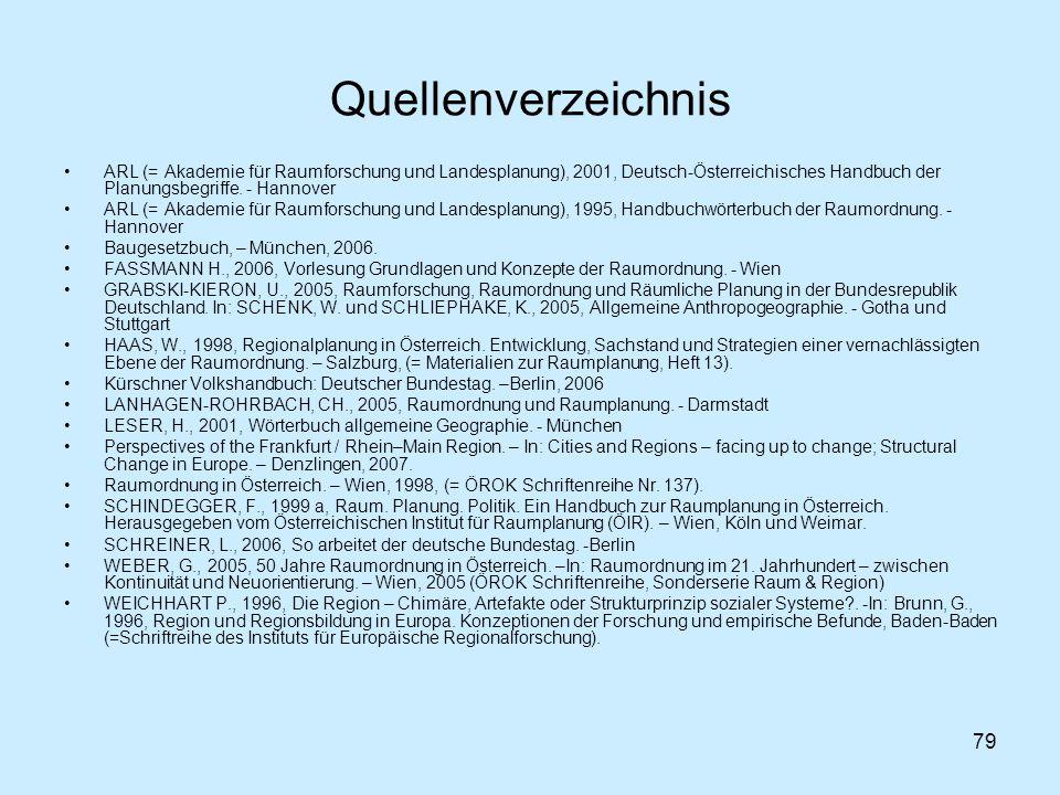Quellenverzeichnis ARL (= Akademie für Raumforschung und Landesplanung), 2001, Deutsch-Österreichisches Handbuch der Planungsbegriffe. - Hannover.
