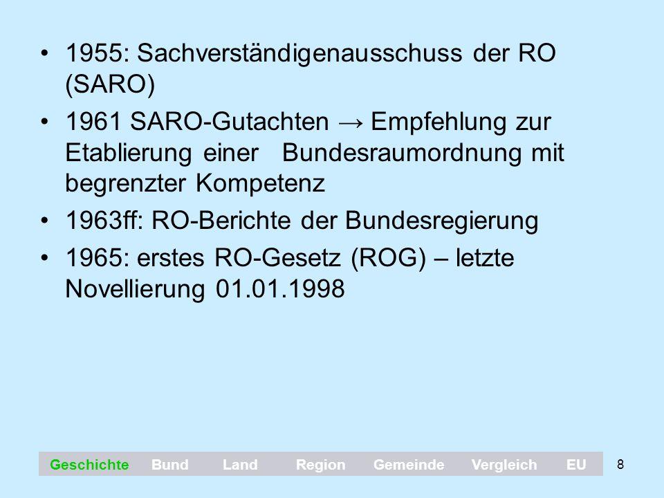 1955: Sachverständigenausschuss der RO (SARO)