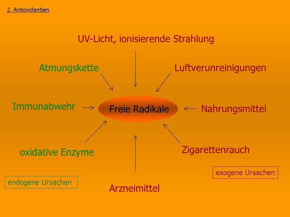 UV-Licht, ionisierende Strahlung