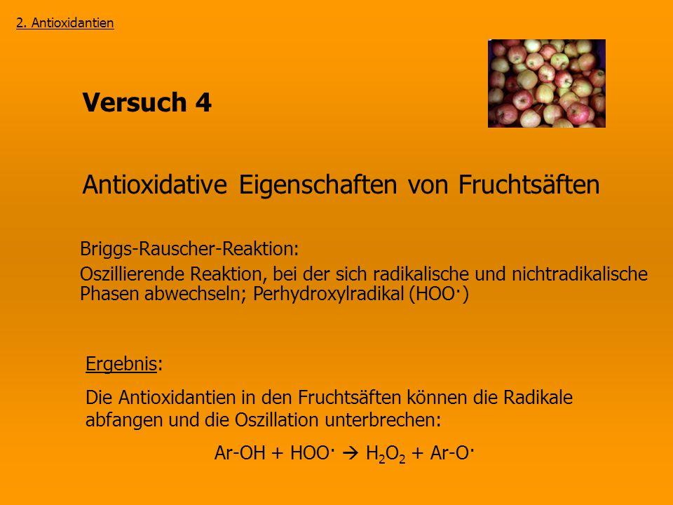 Versuch 4 Antioxidative Eigenschaften von Fruchtsäften