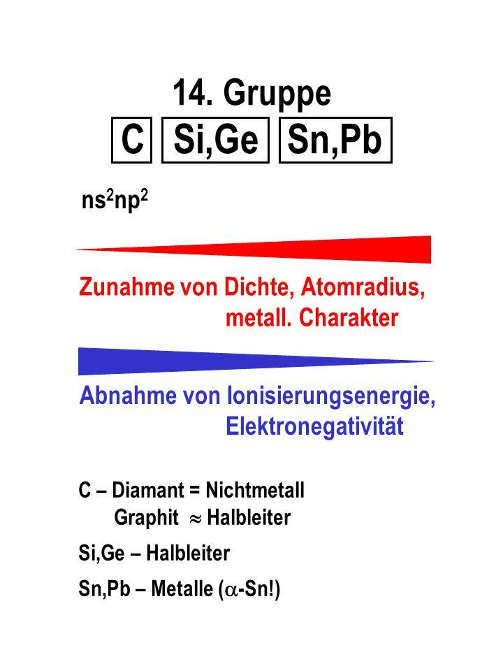 14. Gruppe C Si,Ge Sn,Pb ns2np2. Zunahme von Dichte, Atomradius, metall. Charakter. Abnahme von Ionisierungsenergie, Elektronegativität.