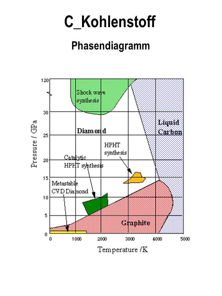 C_Kohlenstoff Phasendiagramm