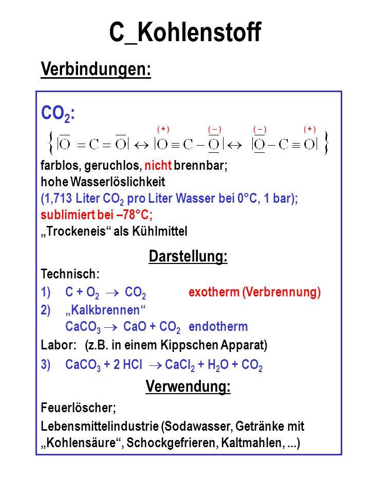 C_Kohlenstoff Verbindungen: CO2: Darstellung: Verwendung: