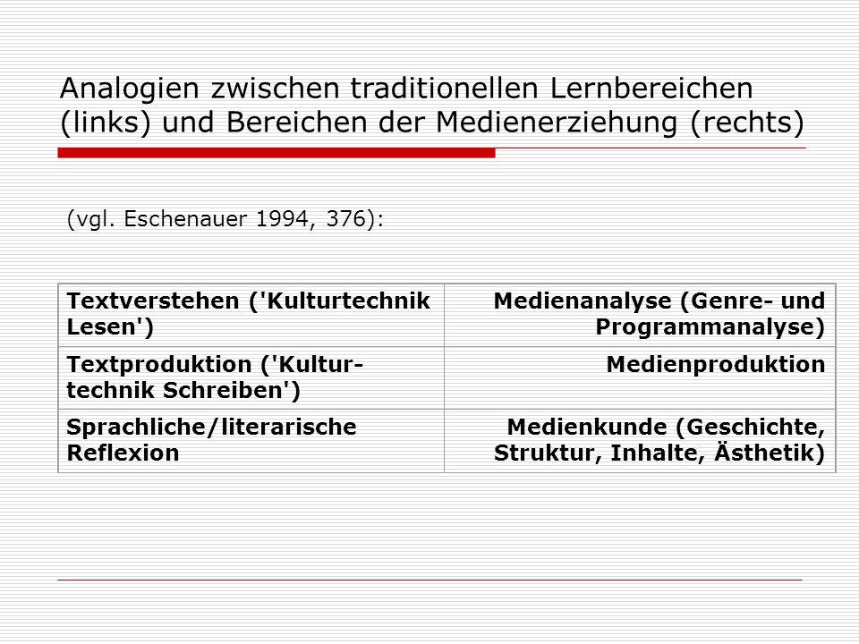 Analogien zwischen traditionellen Lernbereichen (links) und Bereichen der Medienerziehung (rechts)