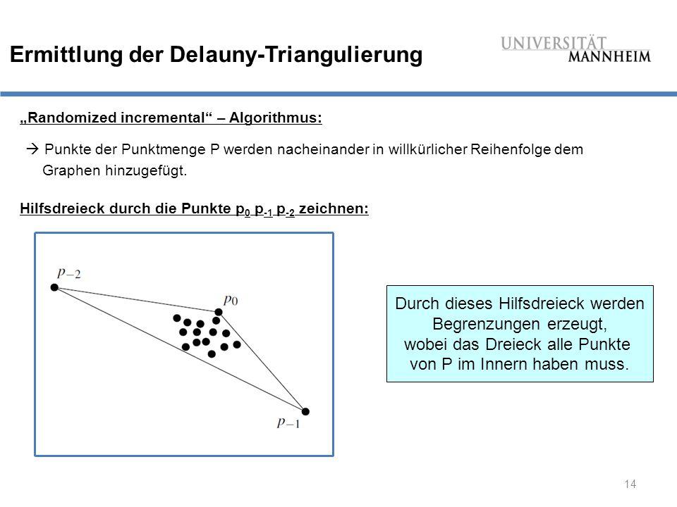 Ermittlung der Delauny-Triangulierung