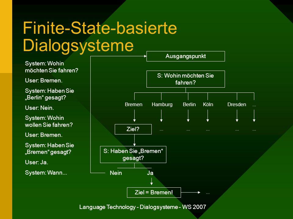 Finite-State-basierte Dialogsysteme
