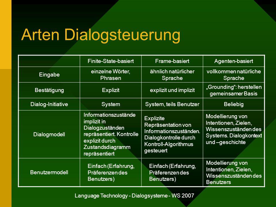 Arten Dialogsteuerung