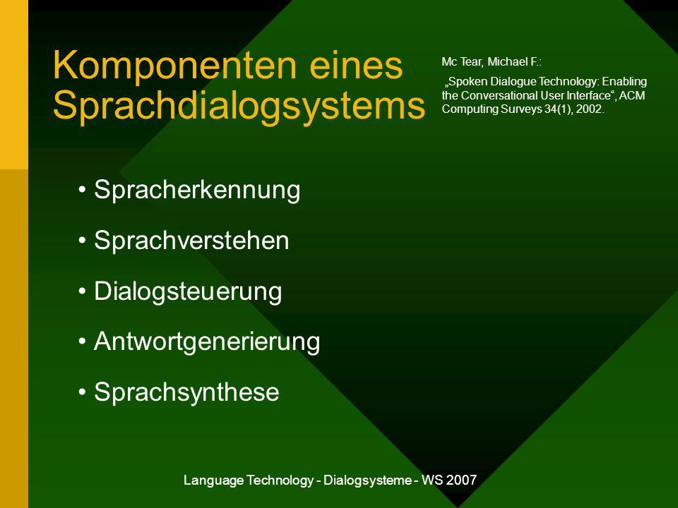 Komponenten eines Sprachdialogsystems