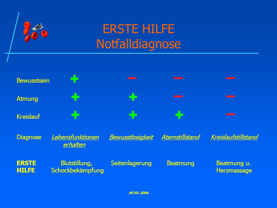 ERSTE HILFE Notfalldiagnose