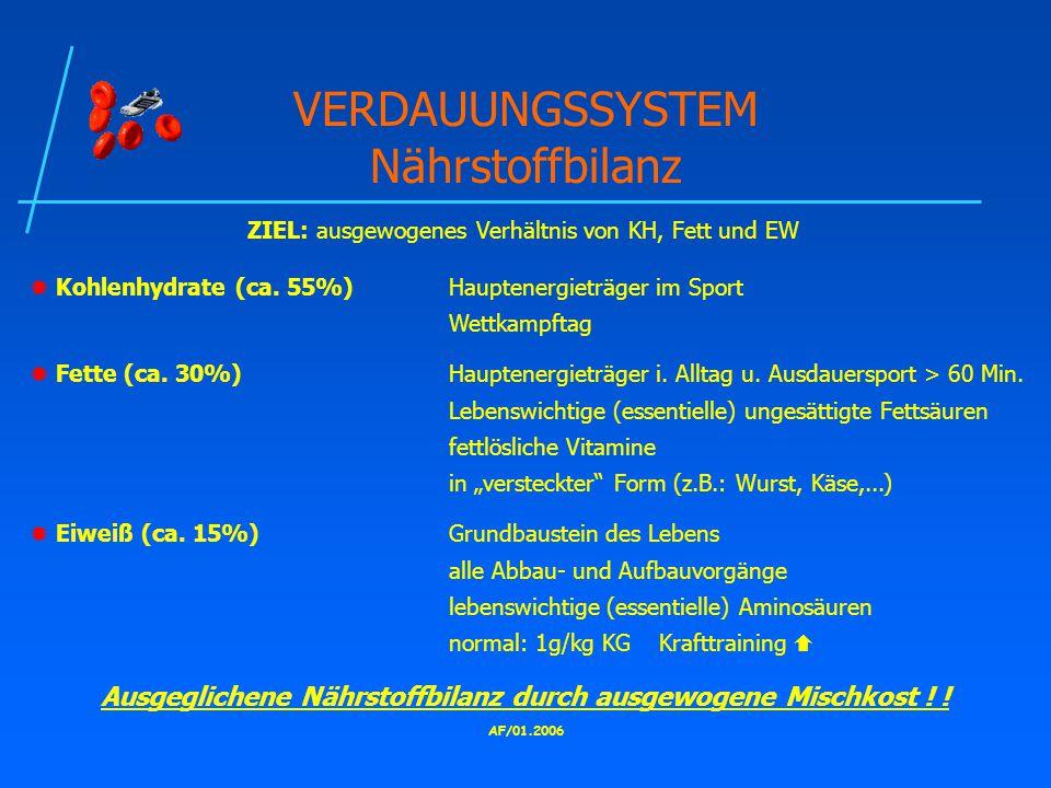 VERDAUUNGSSYSTEM Nährstoffbilanz