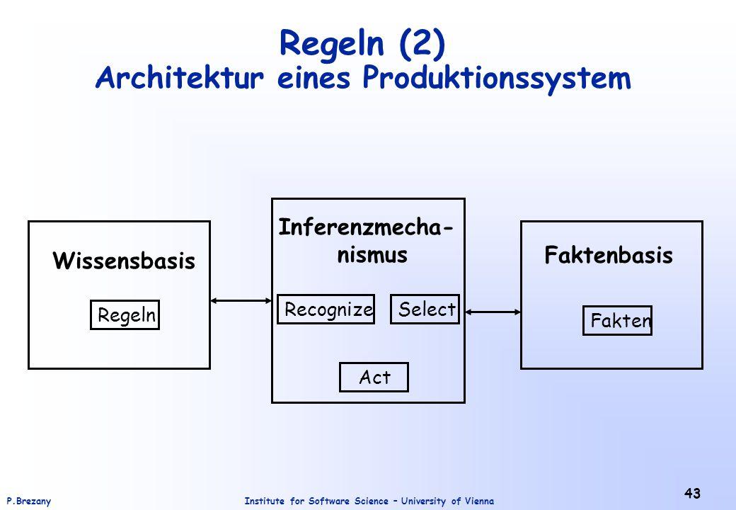 Regeln (2) Architektur eines Produktionssystem