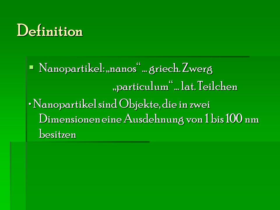 """Definition Nanopartikel: """"nanos ... griech. Zwerg"""