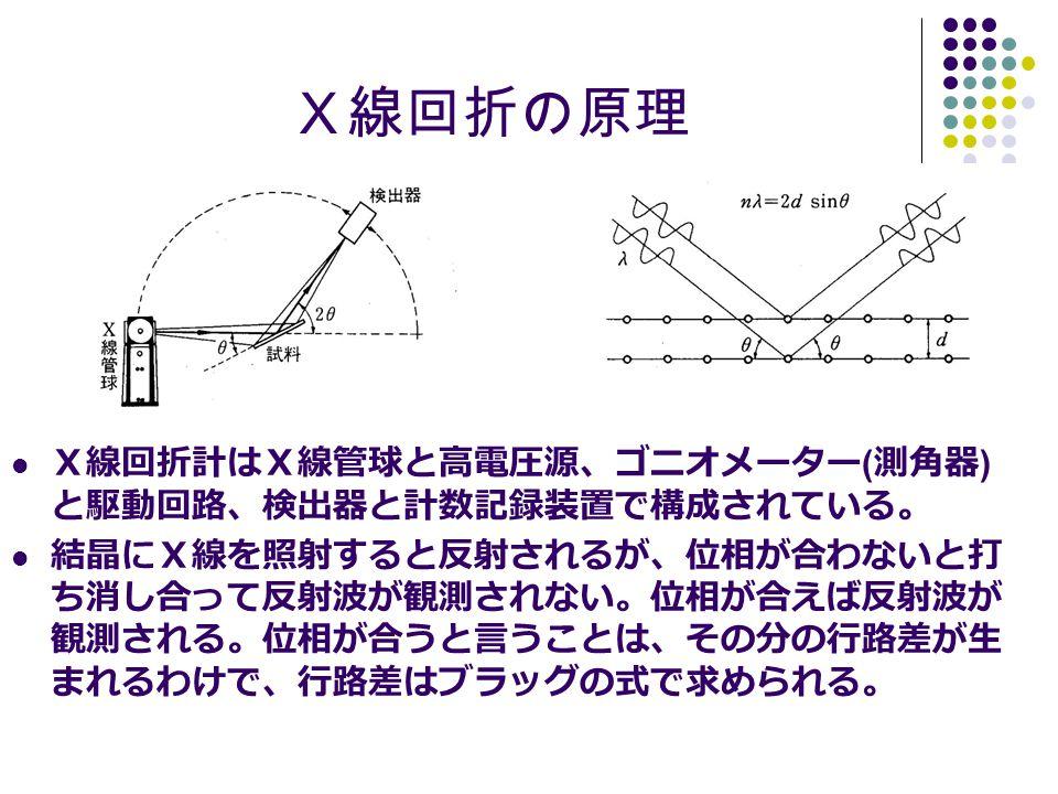 X線回折の原理 X線回折計はX線管球と高電圧源、ゴニオメーター(測角器)と駆動回路、検出器と計数記録装置で構成されている。