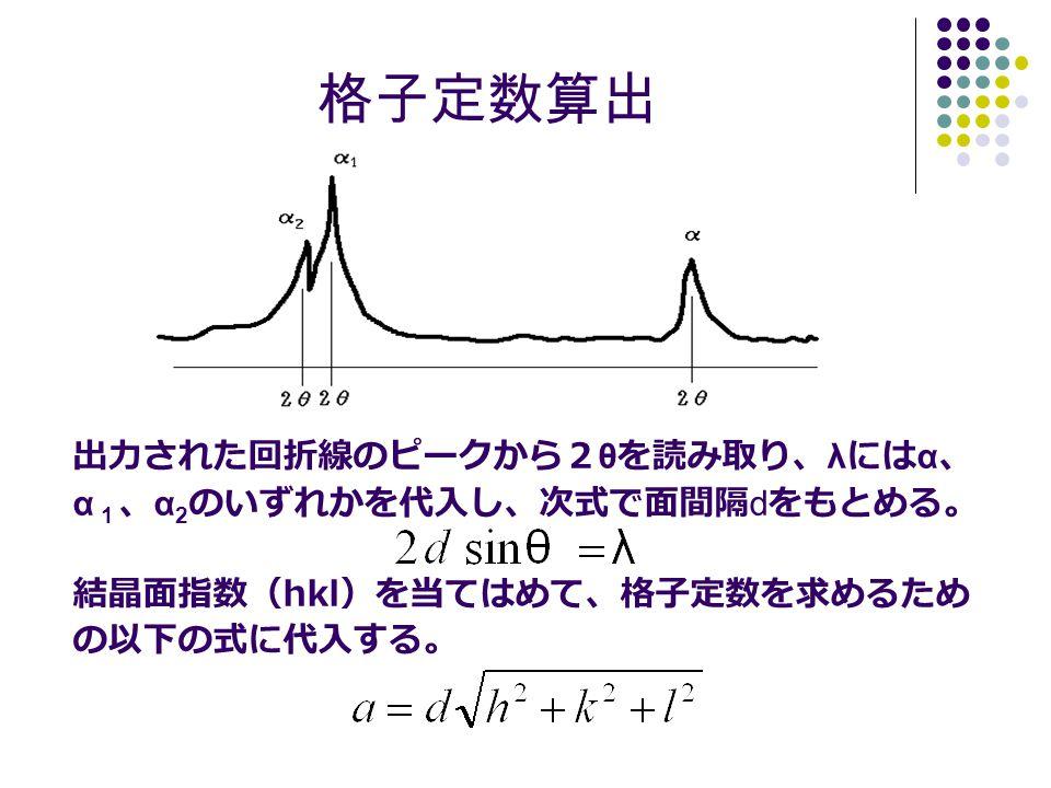 格子定数算出 出力された回折線のピークから2θを読み取り、λにはα、 α1、α2のいずれかを代入し、次式で面間隔dをもとめる。