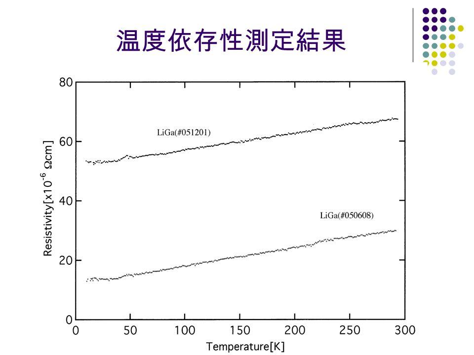 温度依存性測定結果