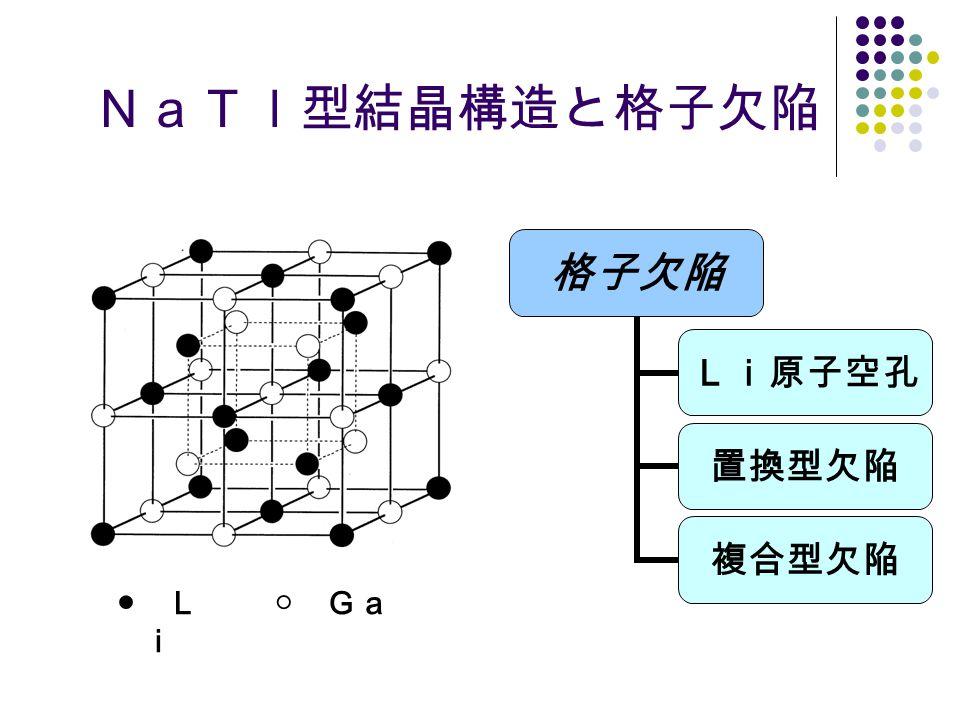 NaTl型結晶構造と格子欠陥 ● Li ○ Ga