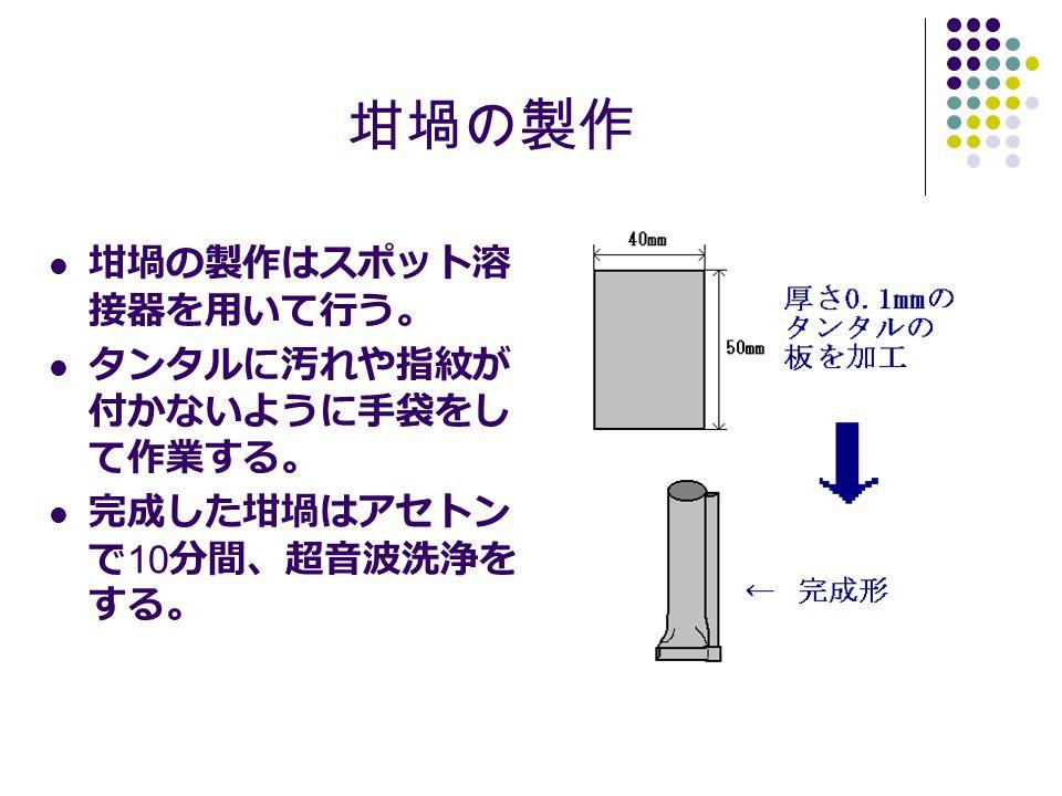 坩堝の製作 坩堝の製作はスポット溶接器を用いて行う。 タンタルに汚れや指紋が付かないように手袋をして作業する。
