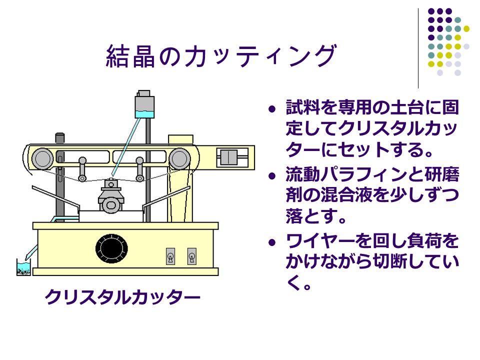 結晶のカッティング 試料を専用の土台に固定してクリスタルカッターにセットする。 流動パラフィンと研磨剤の混合液を少しずつ落とす。