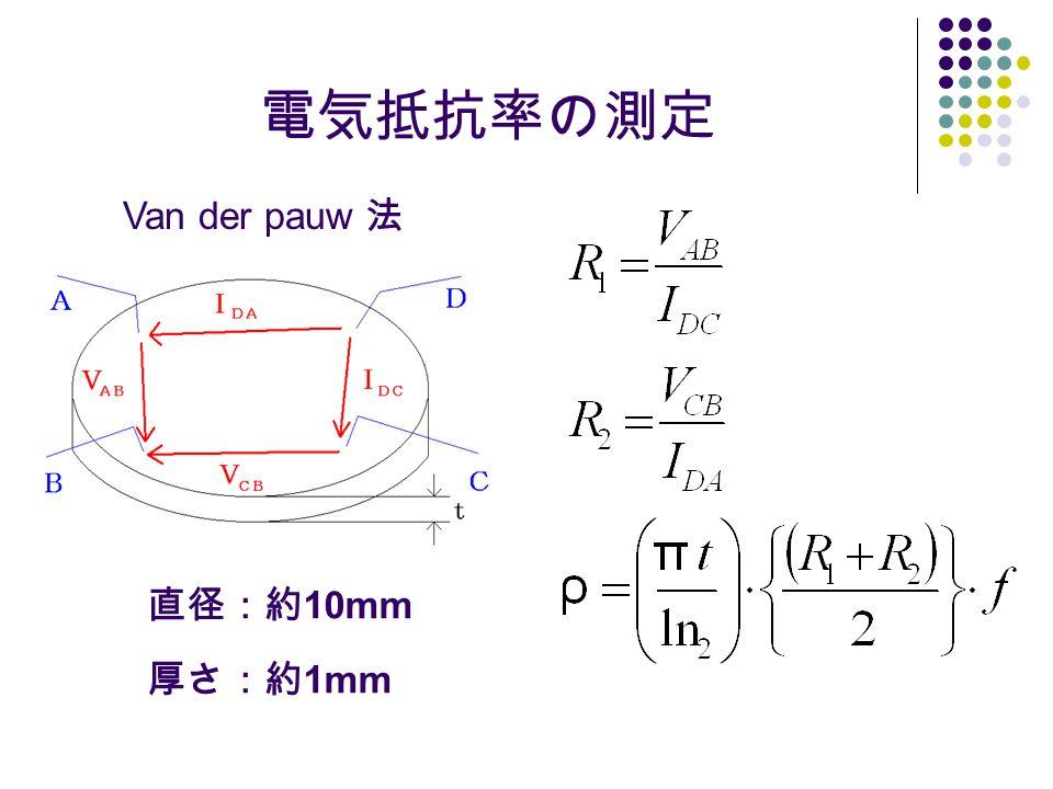 電気抵抗率の測定 Van der pauw 法 直径:約10mm 厚さ:約1mm