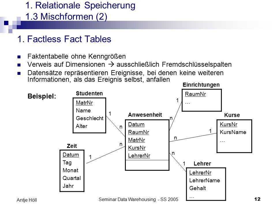 1. Relationale Speicherung 1.3 Mischformen (2)