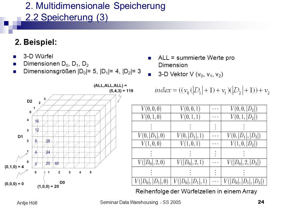 2. Multidimensionale Speicherung 2.2 Speicherung (3)