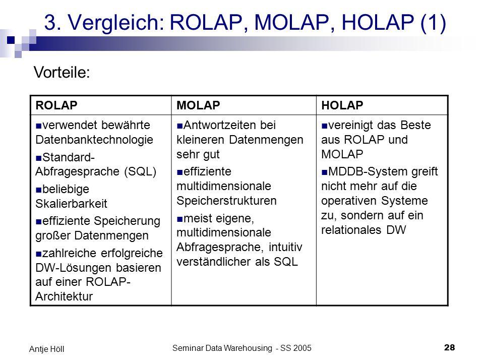3. Vergleich: ROLAP, MOLAP, HOLAP (1)