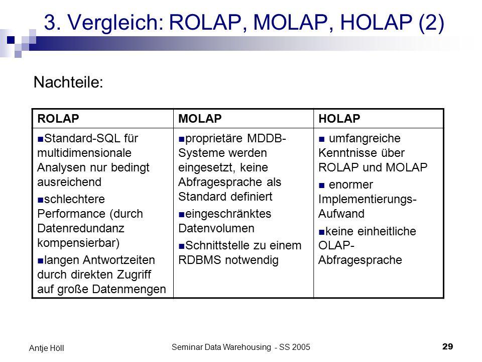 3. Vergleich: ROLAP, MOLAP, HOLAP (2)