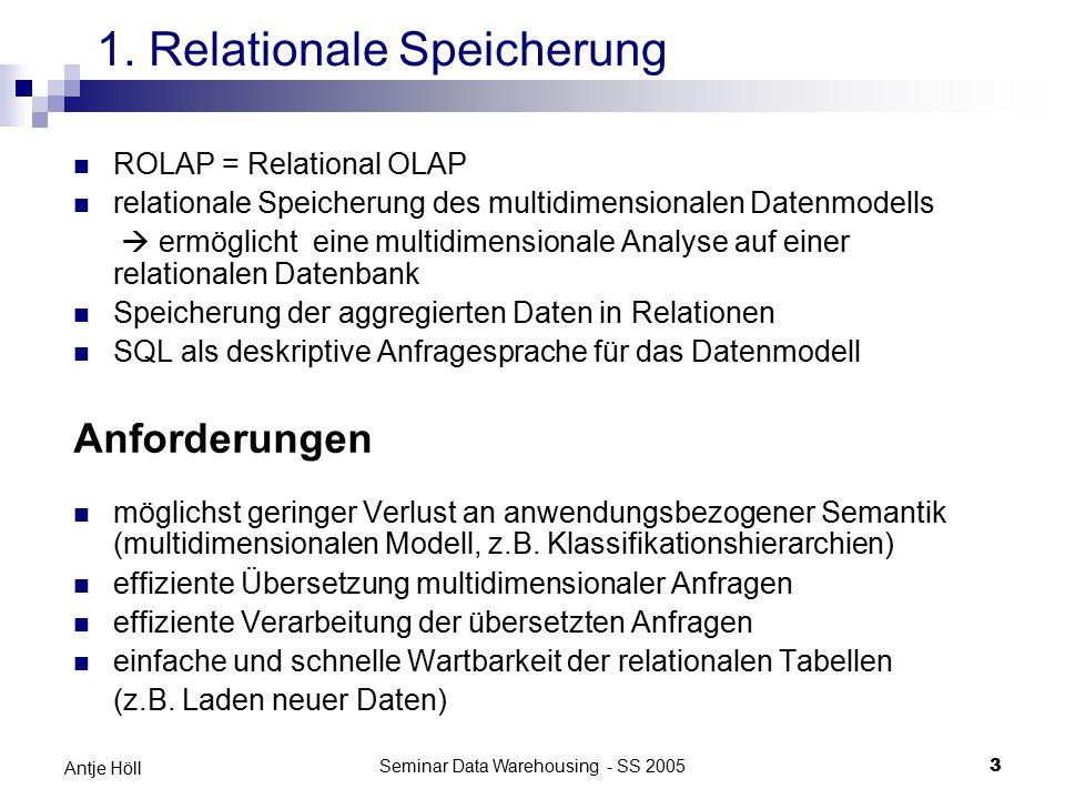 1. Relationale Speicherung