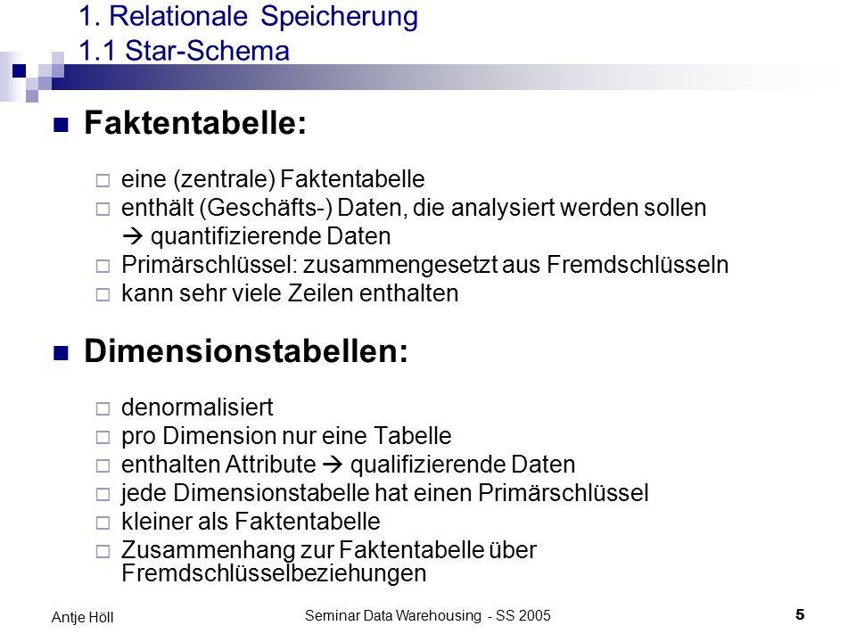 1. Relationale Speicherung 1.1 Star-Schema