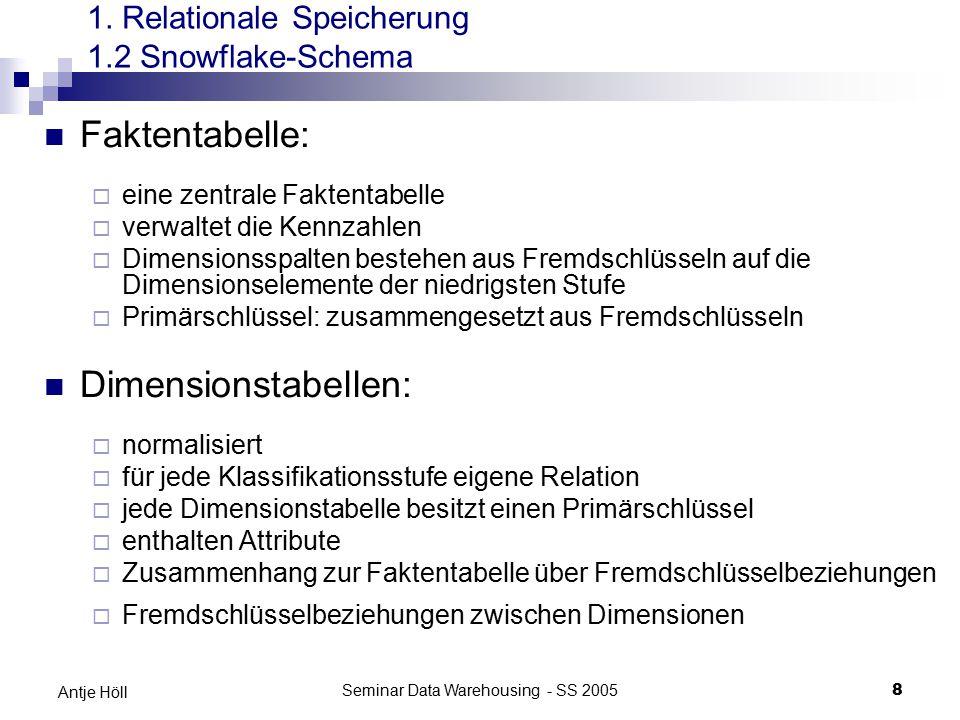 1. Relationale Speicherung 1.2 Snowflake-Schema
