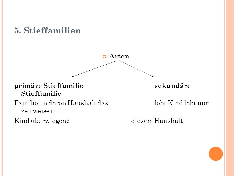 5. Stieffamilien Arten primäre Stieffamilie sekundäre Stieffamilie