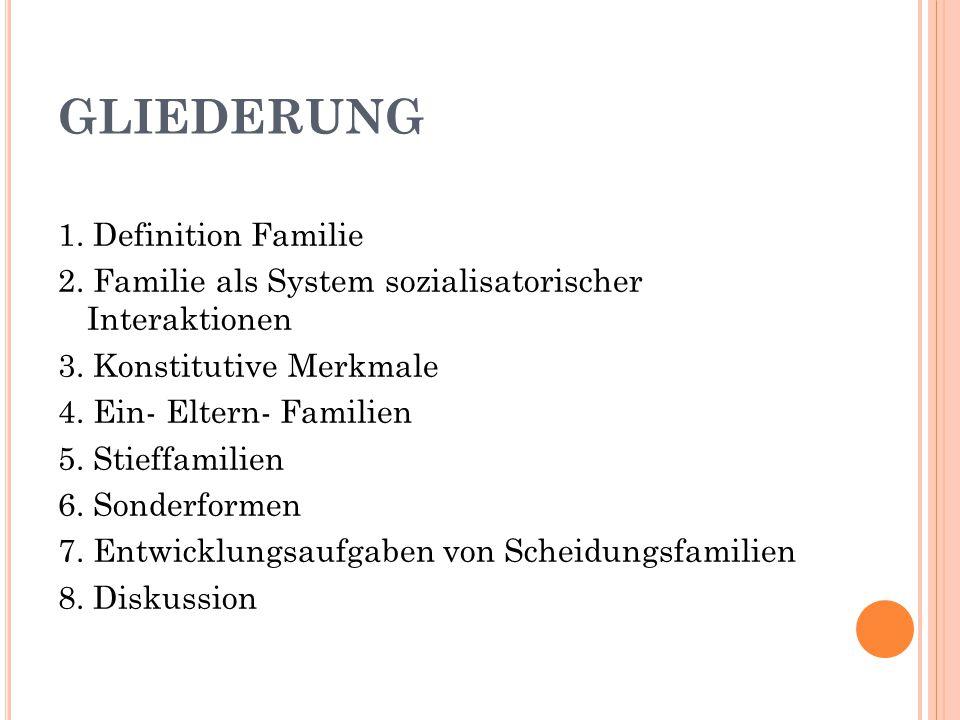 GLIEDERUNG 1. Definition Familie
