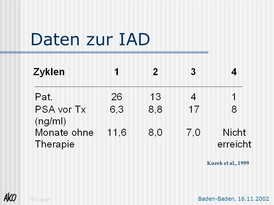 Daten zur IAD Kurek et al., 1999