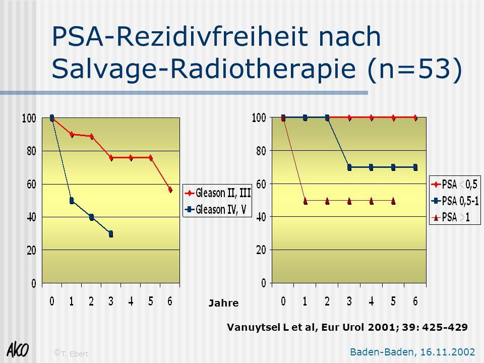 PSA-Rezidivfreiheit nach Salvage-Radiotherapie (n=53)