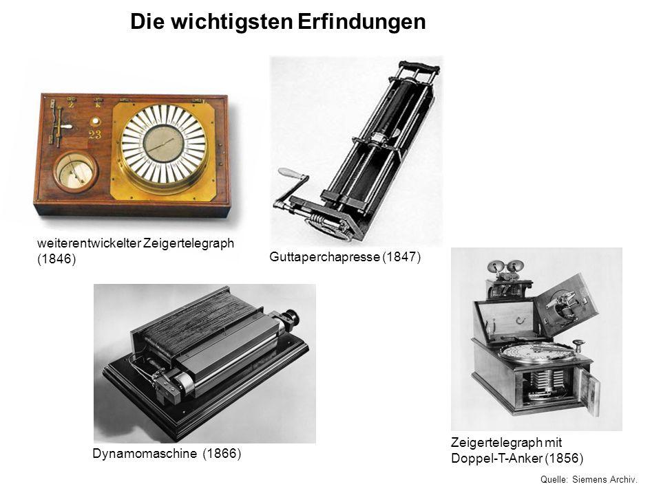 Die wichtigsten Erfindungen