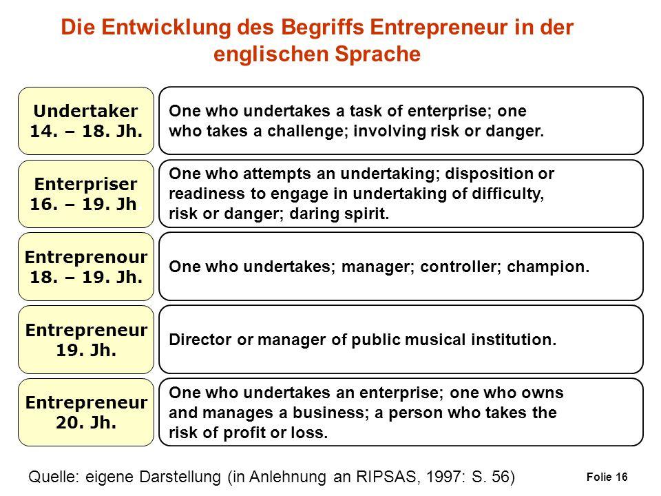 Die Entwicklung des Begriffs Entrepreneur in der englischen Sprache