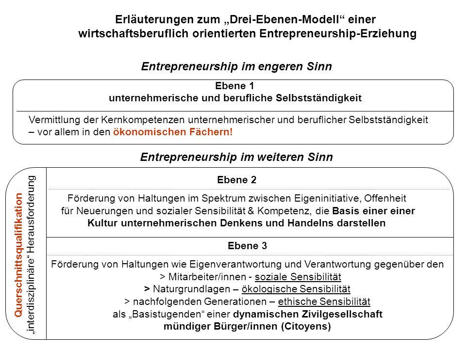 """Erläuterungen zum """"Drei-Ebenen-Modell einer"""