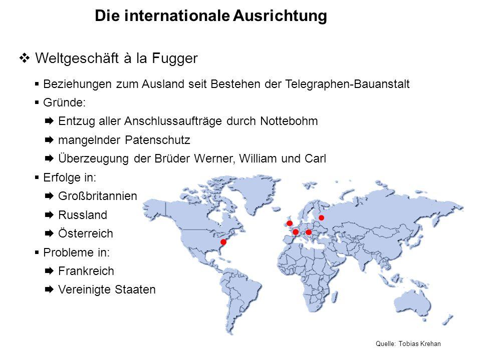 Die internationale Ausrichtung