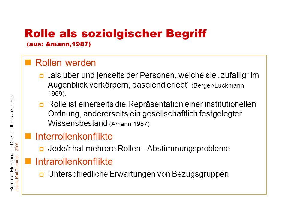 Rolle als soziolgischer Begriff (aus: Amann,1987)