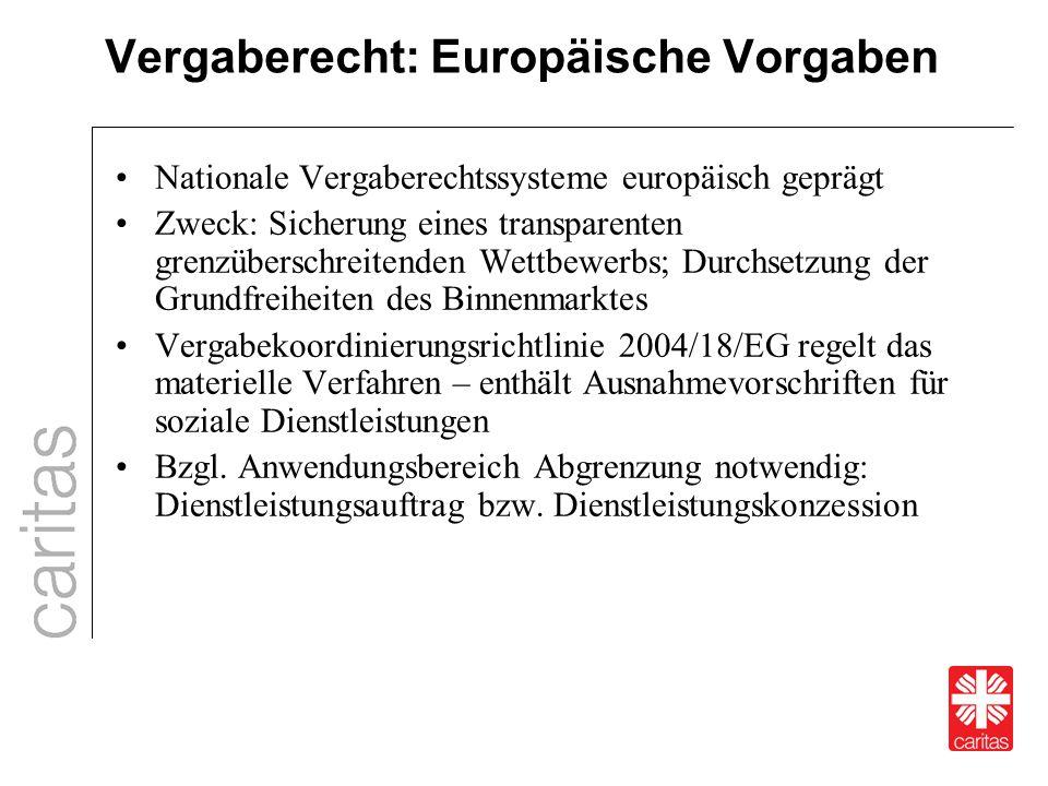 Vergaberecht: Europäische Vorgaben