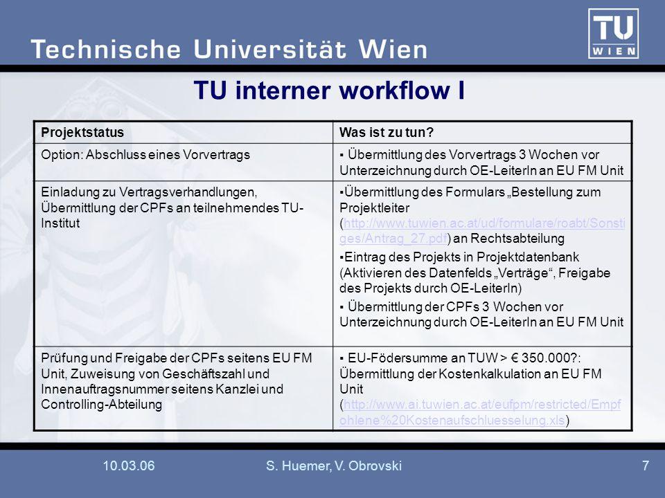 TU interner workflow I Projektstatus Was ist zu tun