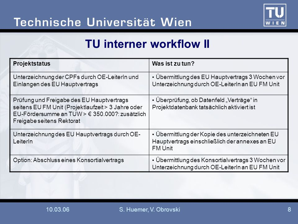 TU interner workflow II