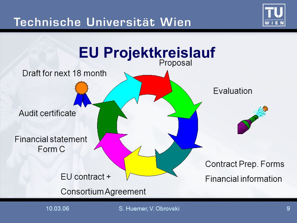 EU Projektkreislauf Proposal Draft for next 18 month Evaluation