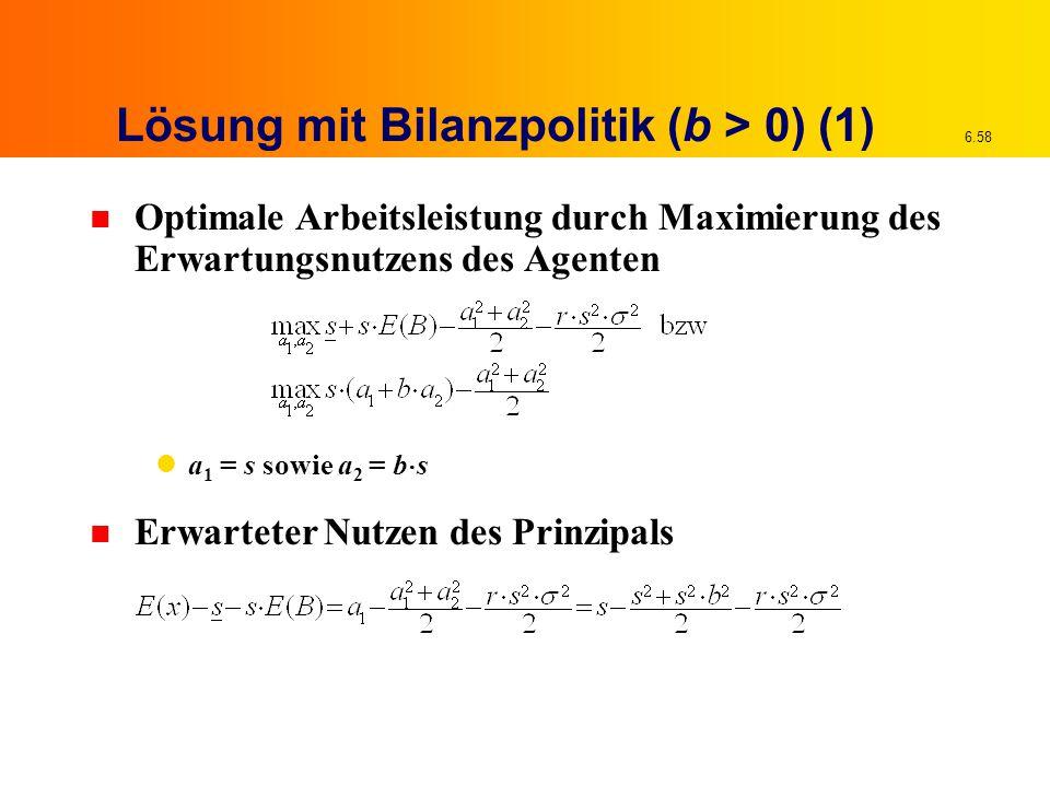 Lösung mit Bilanzpolitik (b > 0) (1)
