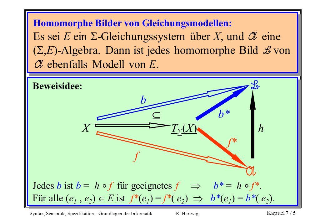 Homomorphe Bilder von Gleichungsmodellen:
