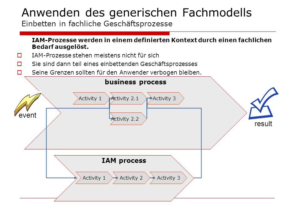 Anwenden des generischen Fachmodells Einbetten in fachliche Geschäftsprozesse