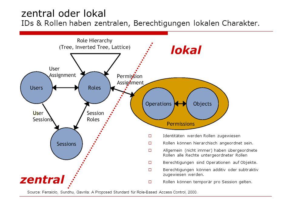 zentral oder lokal IDs & Rollen haben zentralen, Berechtigungen lokalen Charakter.