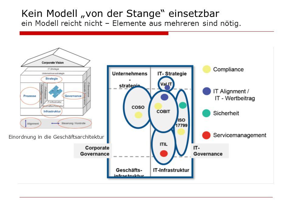 """Kein Modell """"von der Stange einsetzbar ein Modell reicht nicht – Elemente aus mehreren sind nötig."""